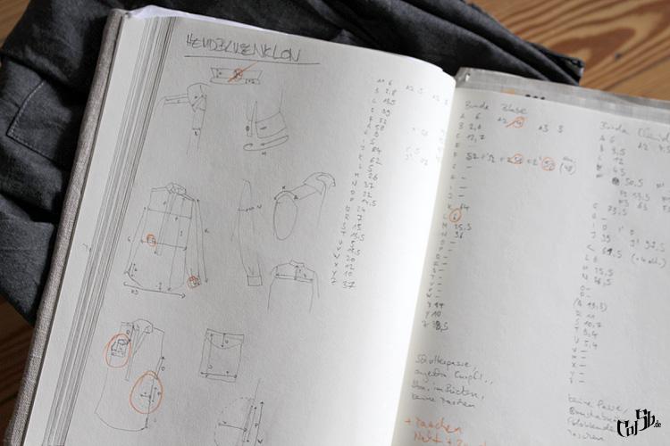 Schnitt/Berechnung